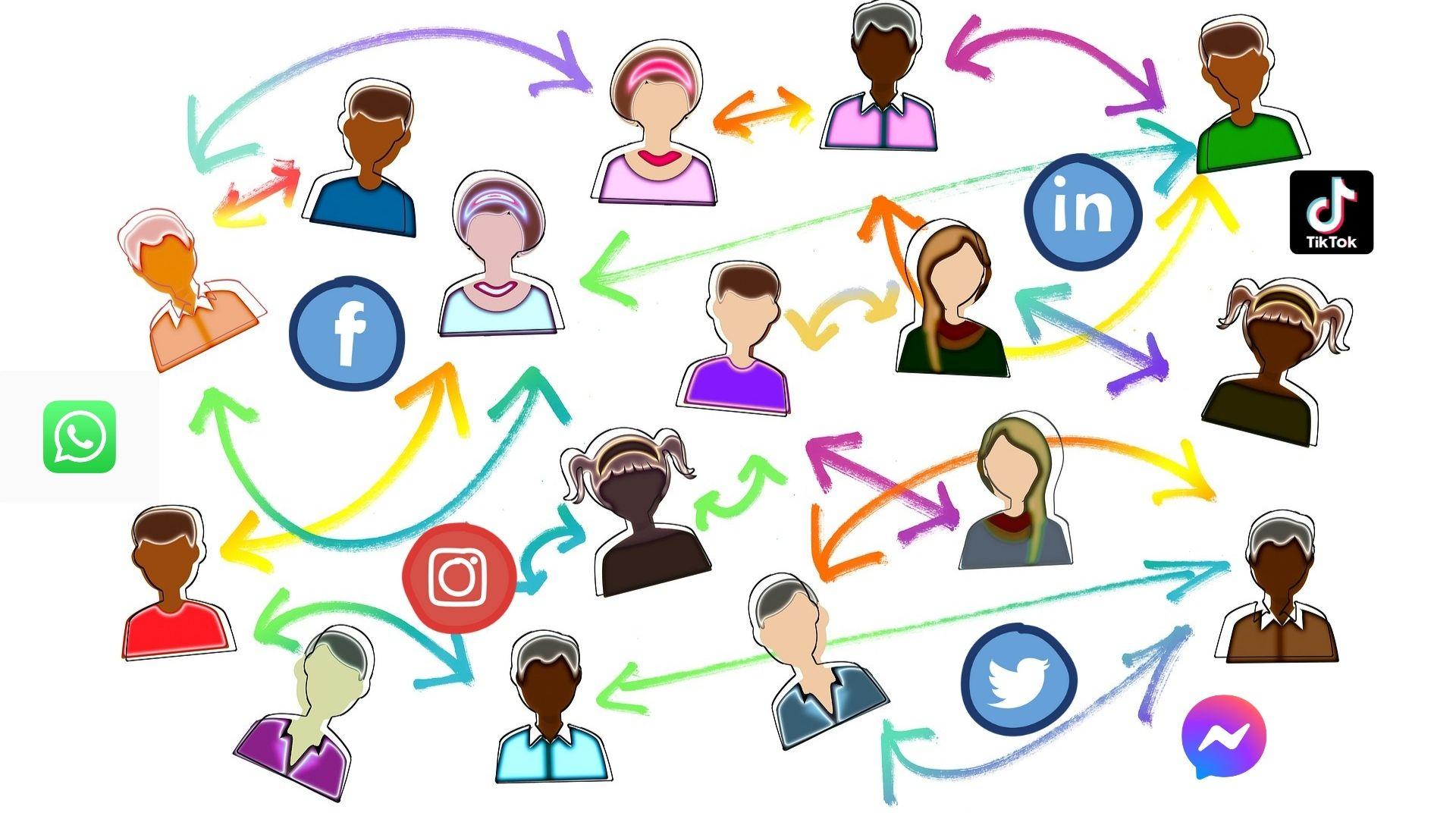 GDPR and Social Media
